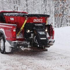 Boss Snow Plows 2005 Chevy Silverado Wiring Diagram Snowplow Products