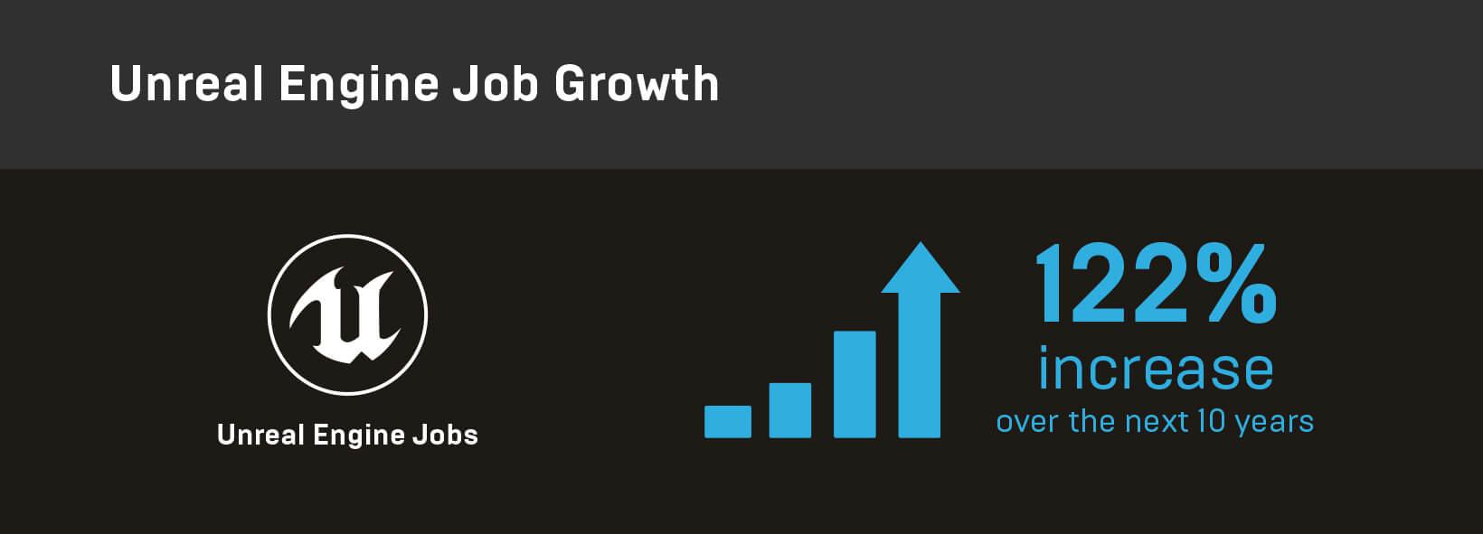 blog_body_stats_jobgrowth.jpg