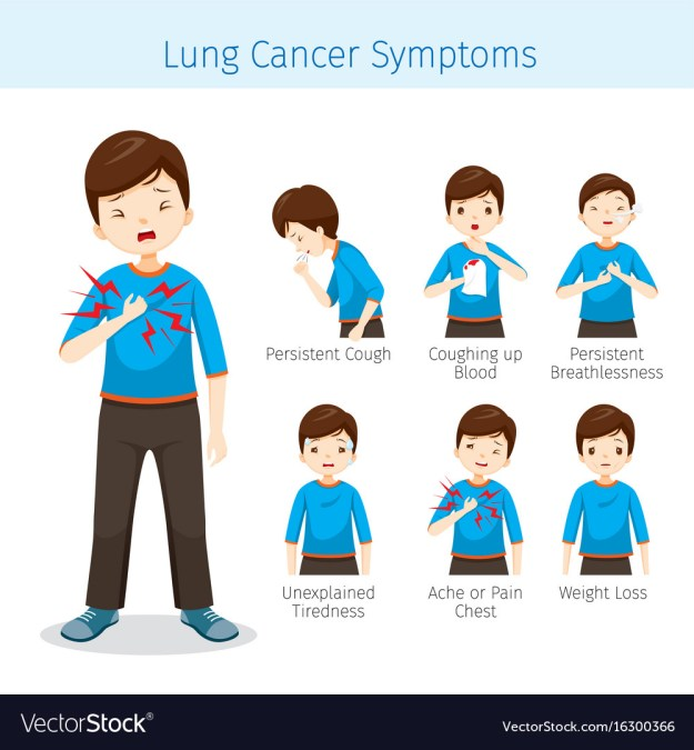 Man with lung cancer symptoms Royalty Free Vector Image