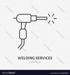 welding tool diagram [ 1000 x 1080 Pixel ]