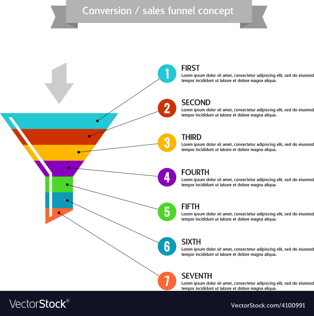 hight resolution of conversion or sales funnel template concept vector image