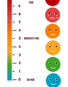 Pain rating scale visual chart vector image also royalty free rh vectorstock