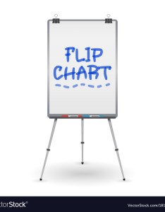 also flip chart office whiteboard for business vector image rh vectorstock