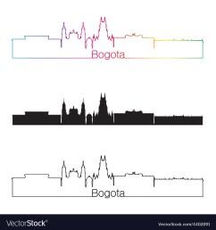 skyline diagram [ 1000 x 1080 Pixel ]