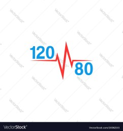 diagram pulse quality [ 1000 x 1080 Pixel ]