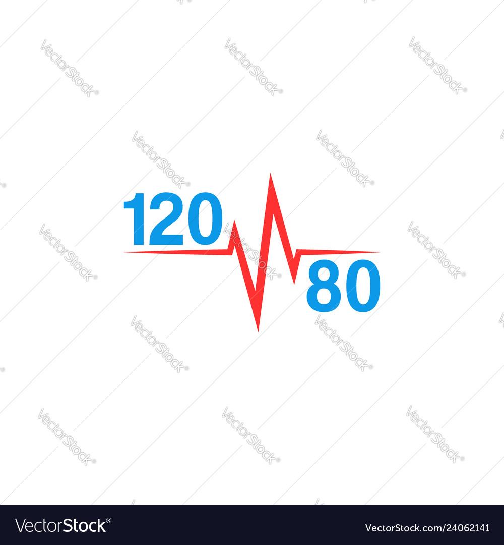 medium resolution of diagram pulse quality