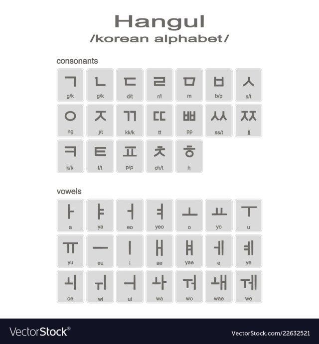 Monochrome icons with hangul korean alphabet Vector Image