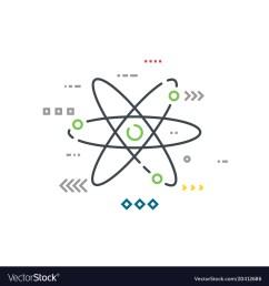 line style atom model vector image [ 1000 x 1080 Pixel ]