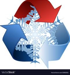 save heat energy recycle symbol vector image [ 1000 x 1053 Pixel ]