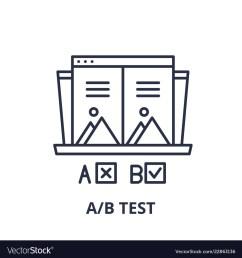 ab test diagram [ 1000 x 1080 Pixel ]