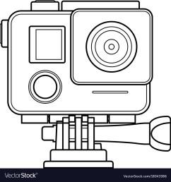simple camera diagram [ 1000 x 1062 Pixel ]
