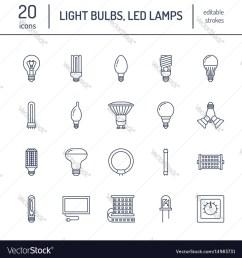 led lightbulb diagram [ 1000 x 1080 Pixel ]