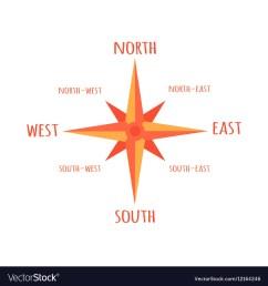 navigation diagram [ 1000 x 1080 Pixel ]