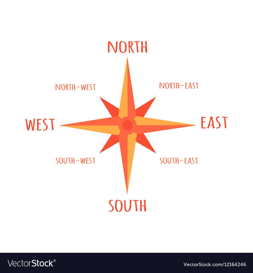 hight resolution of navigation diagram