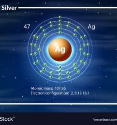 silver atom diagram concept vector image [ 1000 x 795 Pixel ]