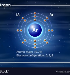 argon atom diagram concept vector image [ 1000 x 795 Pixel ]