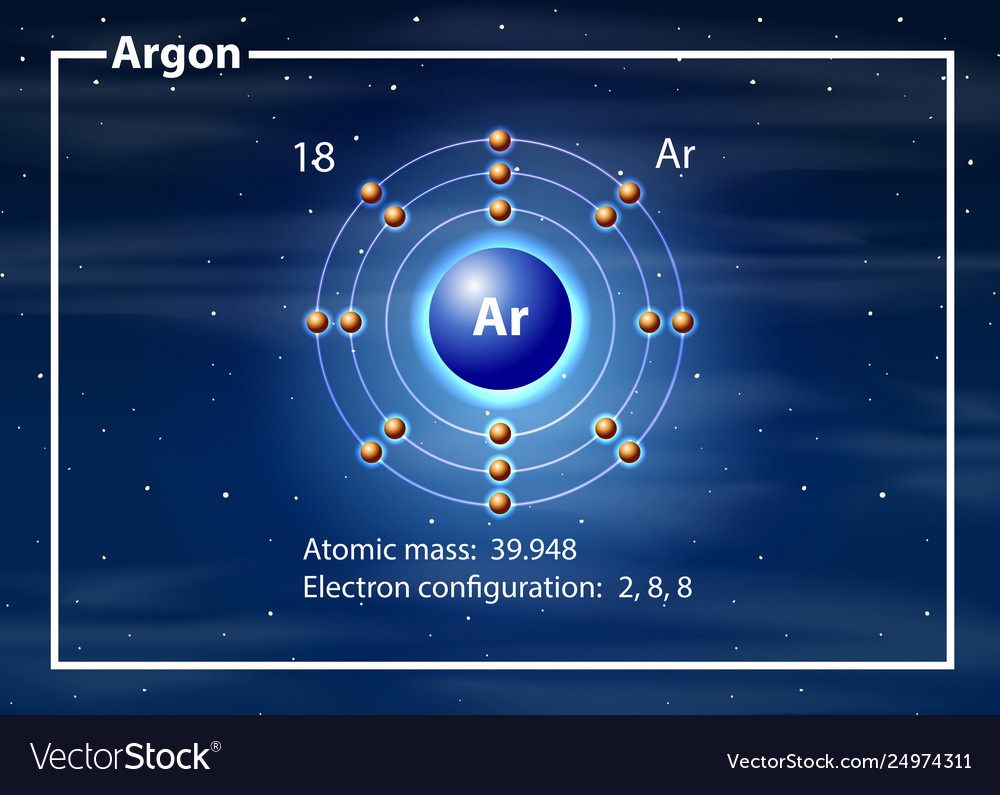 medium resolution of argon atom diagram concept vector image