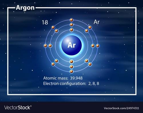 small resolution of argon atom diagram concept vector image