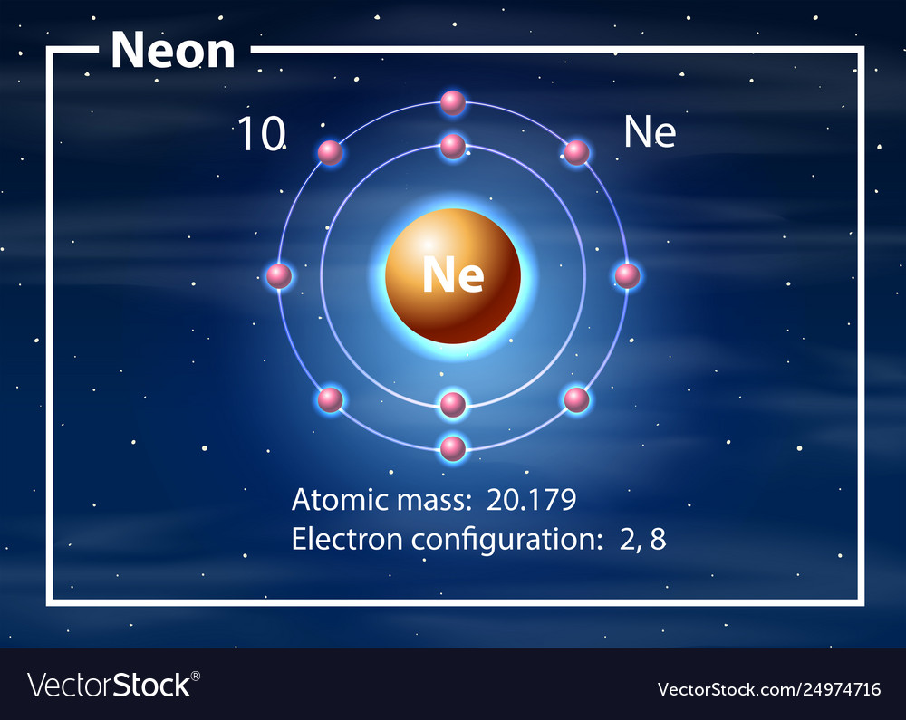 hight resolution of neon atom diagram concept vector image