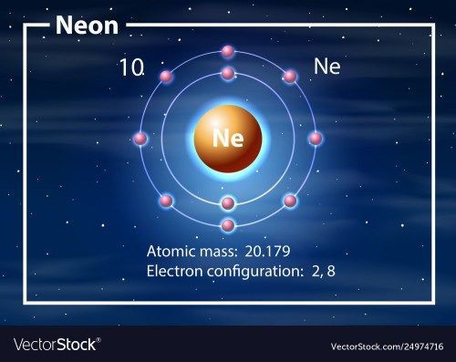 small resolution of neon atom diagram concept vector image