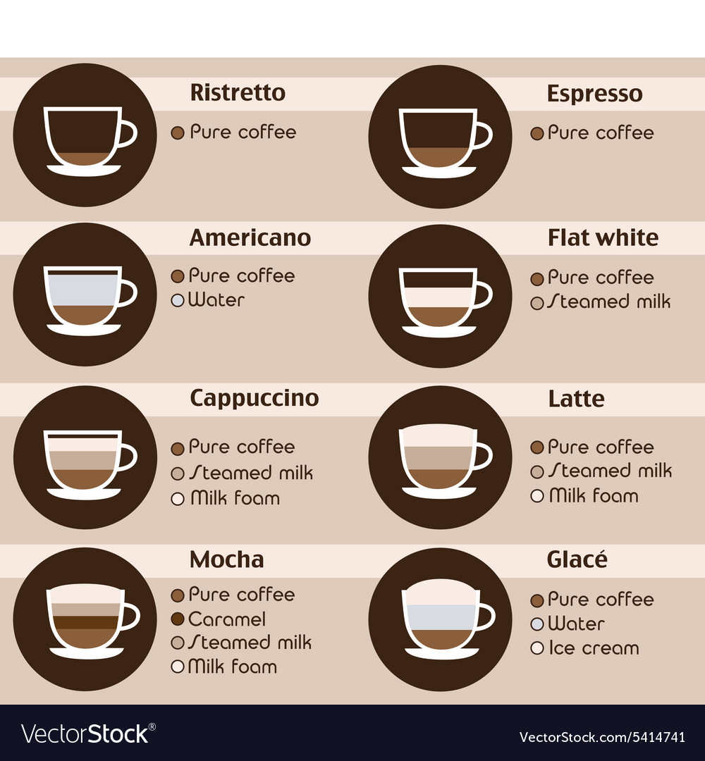 coffee icons set menu