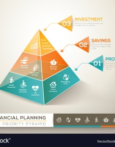 also financial planning pyramid infographic chart vector image rh vectorstock