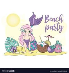 beach party sea travel clipart color vector image [ 1000 x 1080 Pixel ]