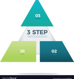 three step pyramid infographic vector image [ 958 x 1080 Pixel ]