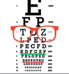 diagram of eye with myopium [ 872 x 1080 Pixel ]