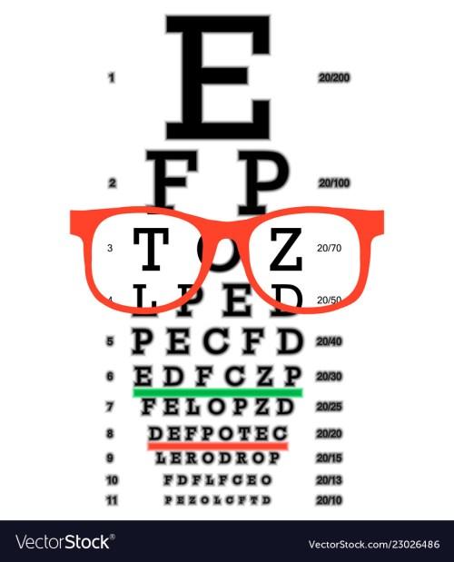 small resolution of diagram of eye with myopium