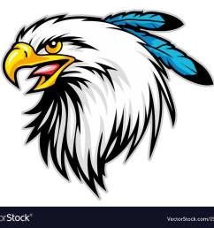eagle mascot clipart [ 1000 x 852 Pixel ]