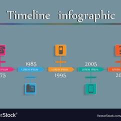 Diagram Of Evolution Timeline 2006 Tj Wiring Infographic Phone Design Vector Image
