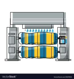car wash machine icon vector image [ 1000 x 1080 Pixel ]