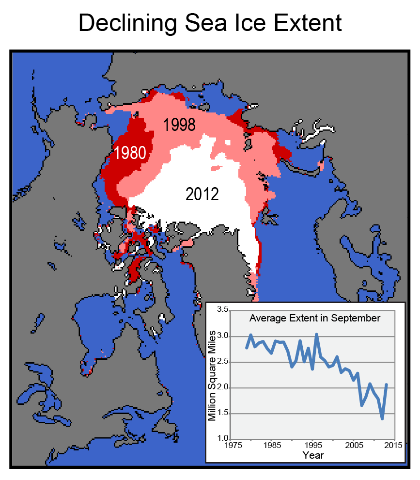 Ak_min_arctic_sea_ice_v7