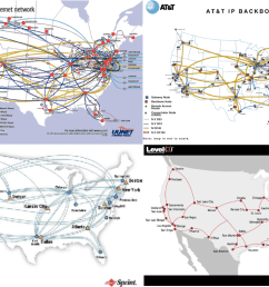 the privatization of the internet backbone [ 1080 x 763 Pixel ]