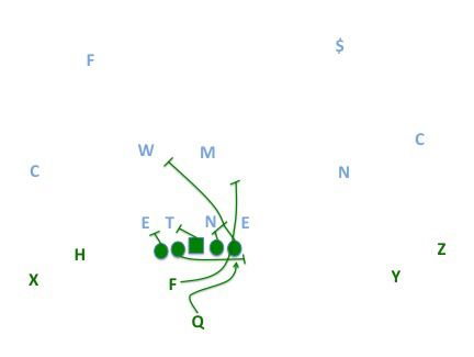 Baylor QB Counter