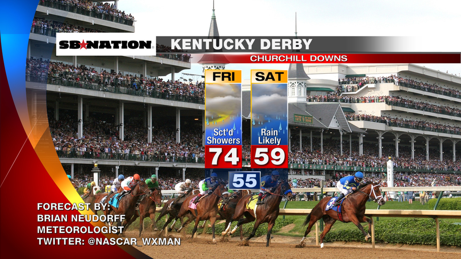 Kentucky Derby 2013: Wet Weather This Weekend