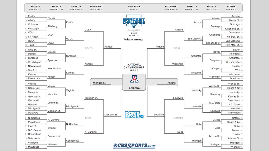 NCAA Tournament bracket predictions: UCLA, Michigan State
