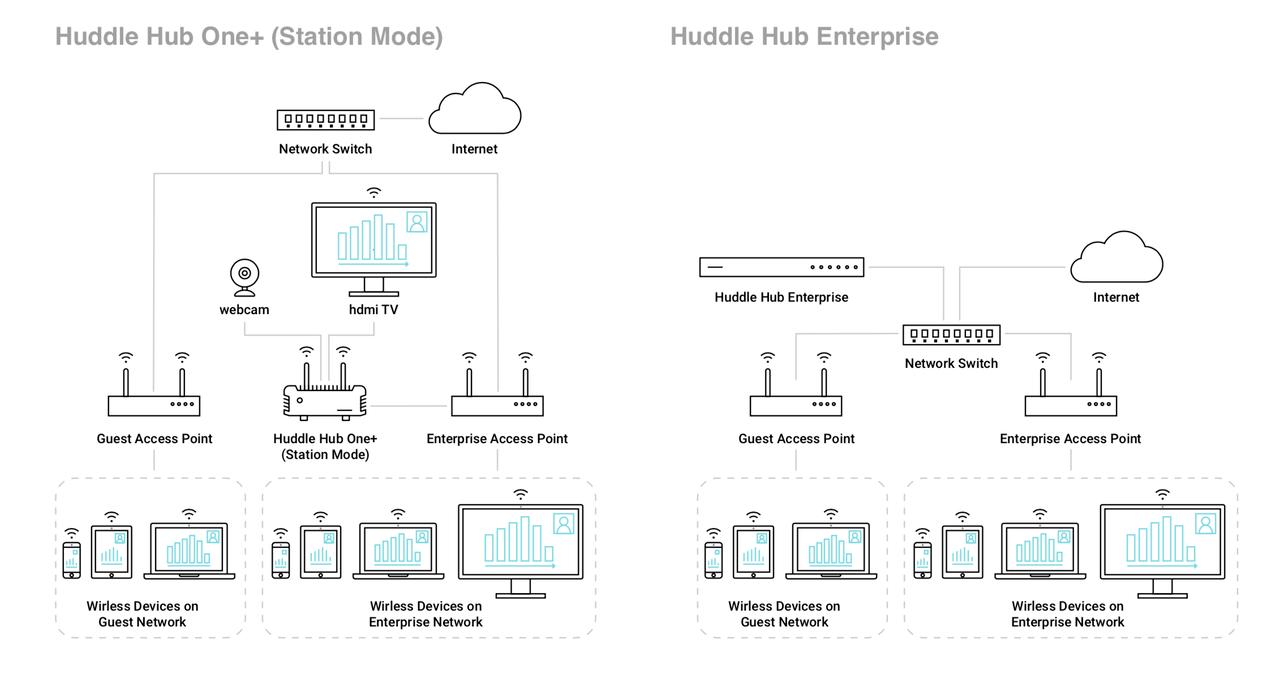 medium resolution of view diagram download diagram