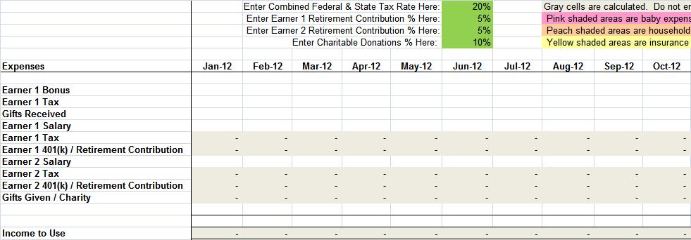 Budgeting For A Baby Worksheet. Worksheet. Free Printable Worksheets