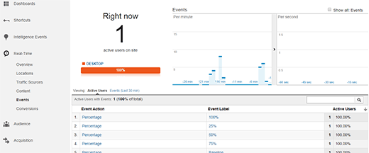Viewing Scroll Depth under real time events in Google Analytics