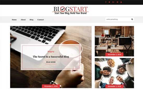 Blogstart