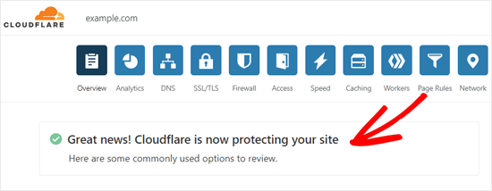 Cloudflare Activated Success Message