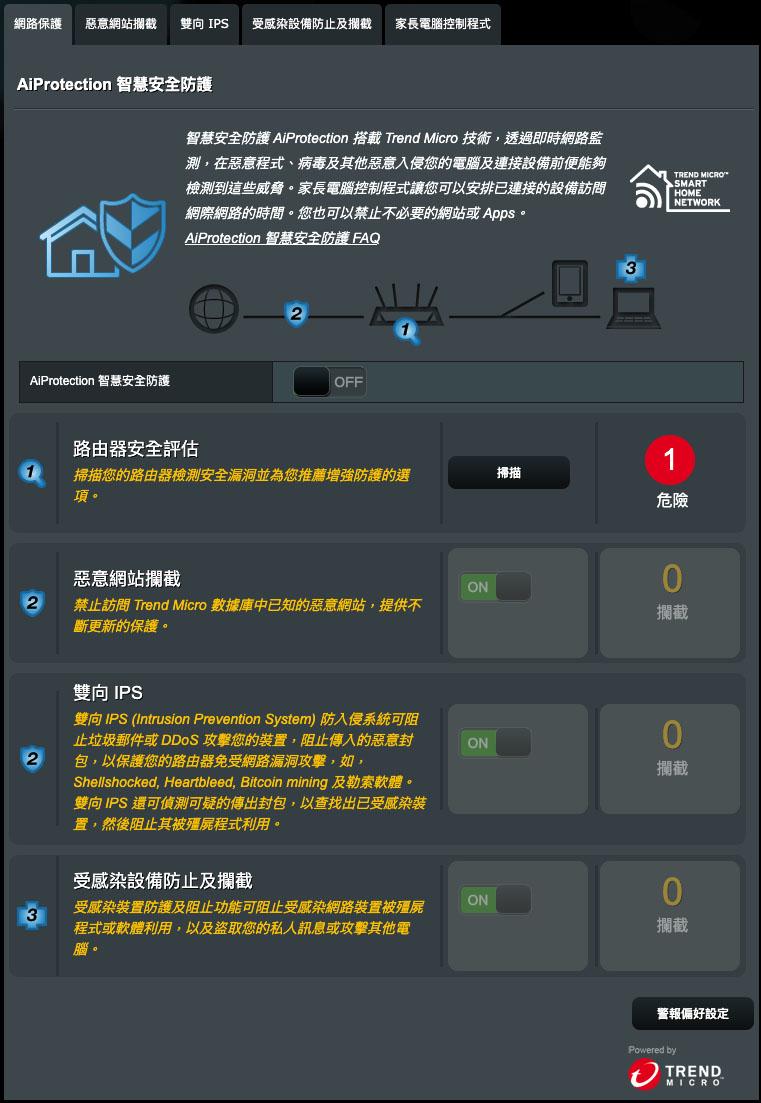 [XF 開箱] 加入兩大 Ai 功能 ASUS RT-AX58U 中階 Wi-Fi 6 Router - XFastest Hong Kong