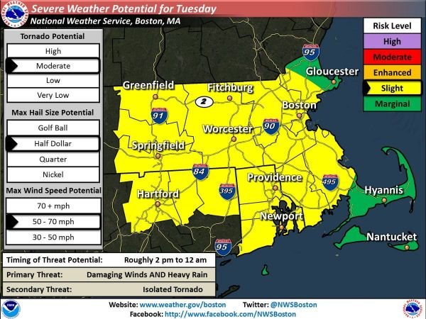 Hazardous Weather Outlook: Major Storms, Torrential Downpours