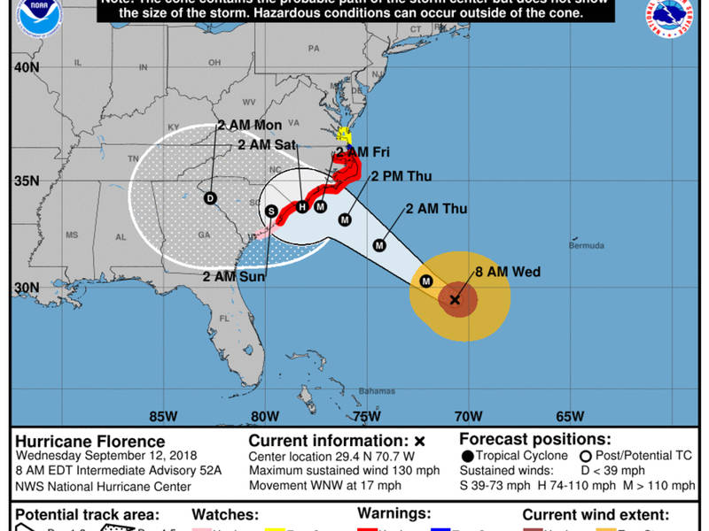 Hurricane Florence Turns South What It Means For NC  Charlotte NC Patch
