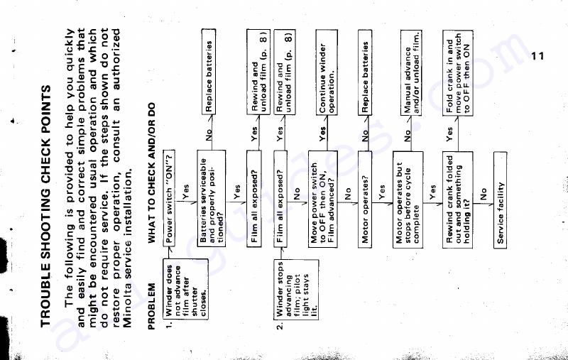 Minolta Auto Winder G Digital Camera Owner's manual PDF