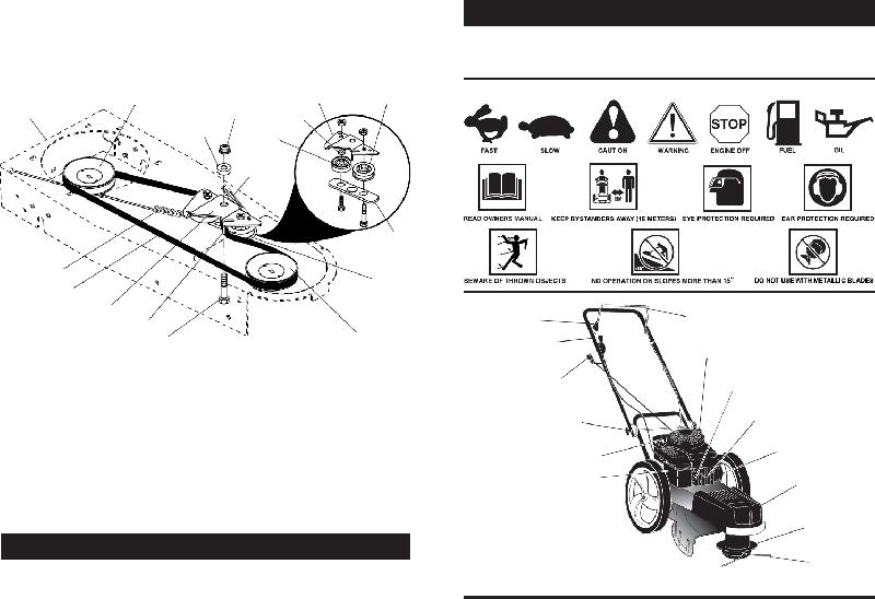 Husqvarna HU625HWT Trimmer Operator's manual PDF View