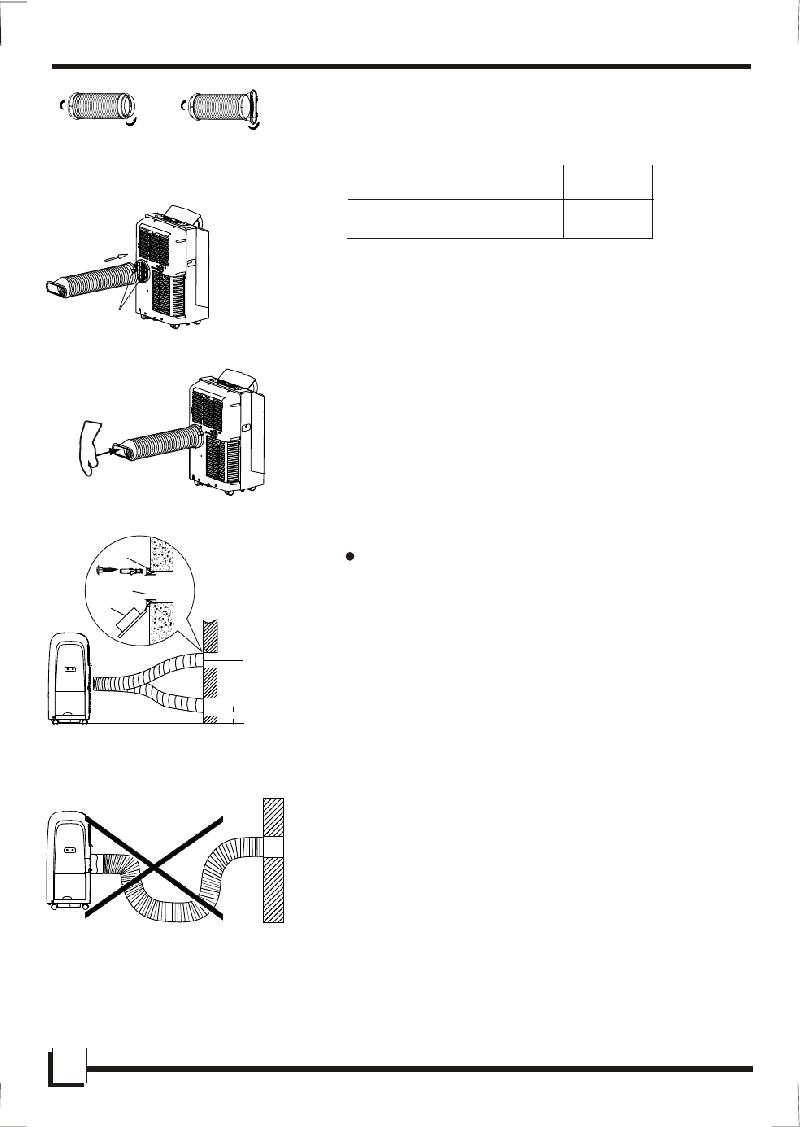 Sylvania SYL-12PE Air Conditioner Owner's manual PDF View