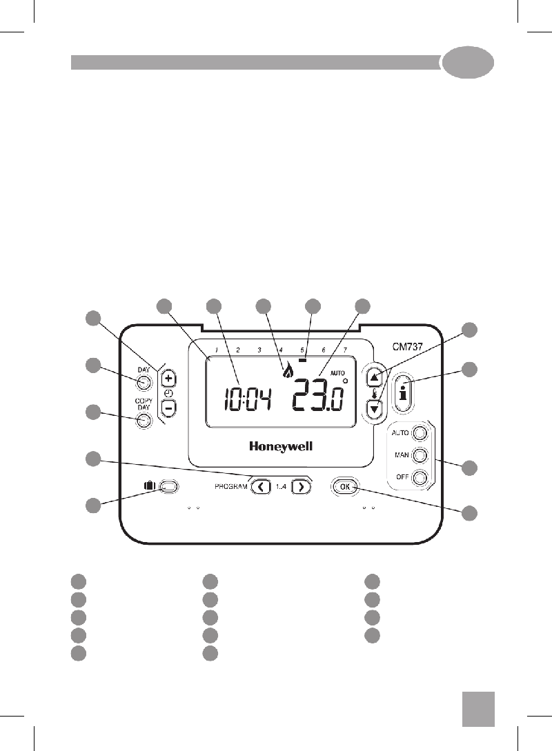 Honeywell CM737 Thermostat Operation & user's manual PDF